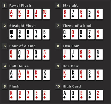 texas holdem scoring